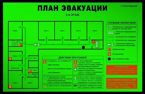 План эвакуации Размещается на