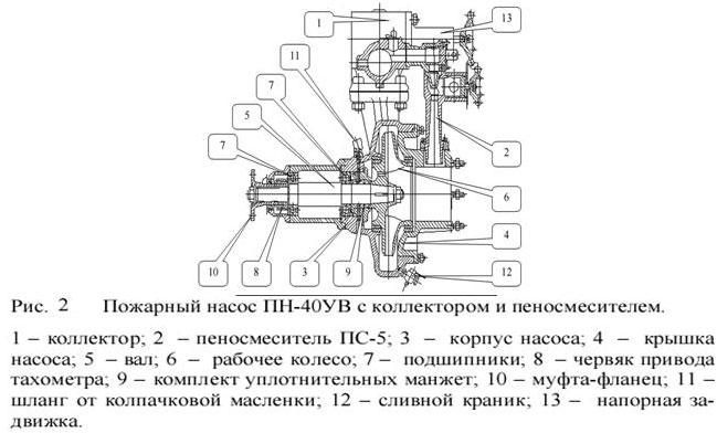 Заслонка ПН-40УВ