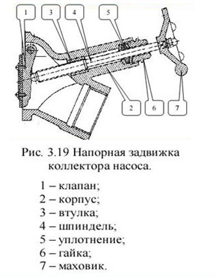 Комплект колпачковой